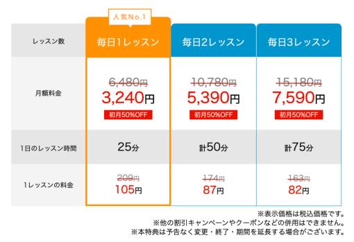 ※以下の写真は料金表になります(日本人講師、ネイティブ講師のレッスン料とは異なります)